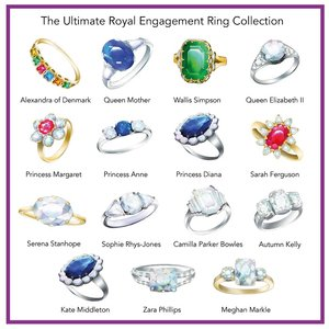 anelli di fidanzamento delle principesse